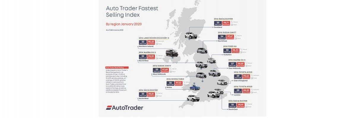 Auto Trader Story