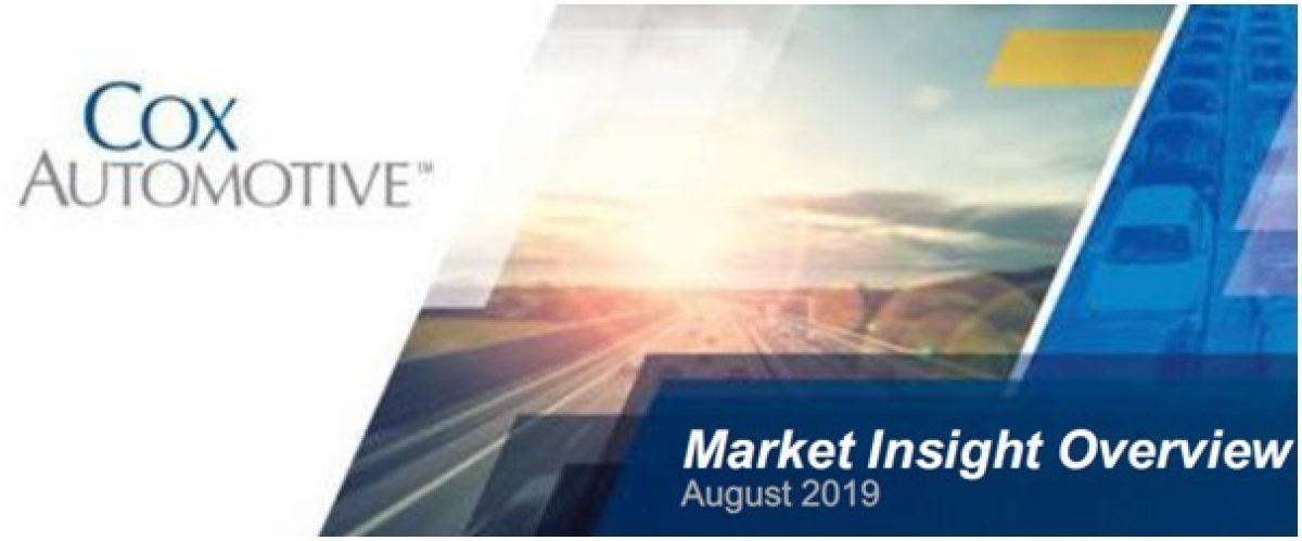Cox Market Oversight